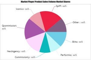 Commission Tracker Software Market
