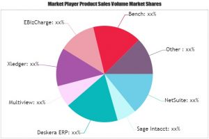 Legal Accounting Software Market